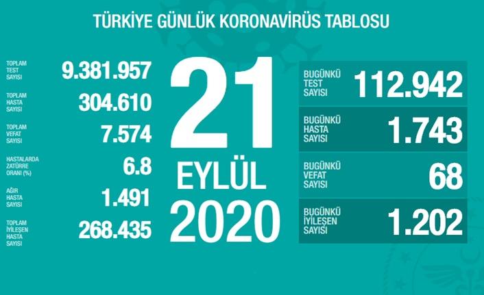 21 Eylül Türkiye Koronavirüs Tablosu Açıkladı