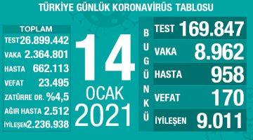 14 Ocak 2021 Türkiye Koronavirüs Tablosu Açıkladı