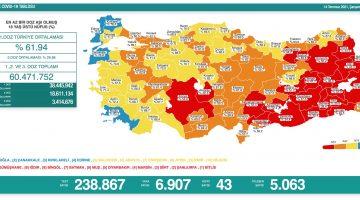 14 Temmuz 2021 Türkiye Koronavirüs Tablosu Açıkladı