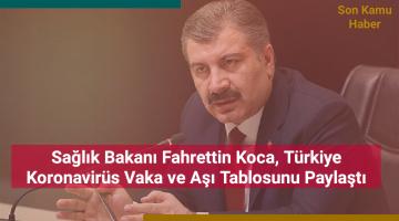 12 Eylül 2021 Türkiye Koronavirüs Tablosu Açıkladı