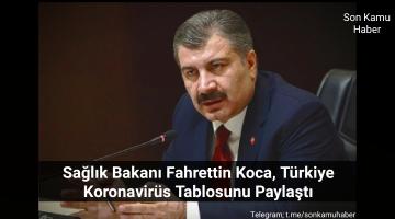 18 Eylül 2021 Türkiye Koronavirüs Tablosu Açıkladı